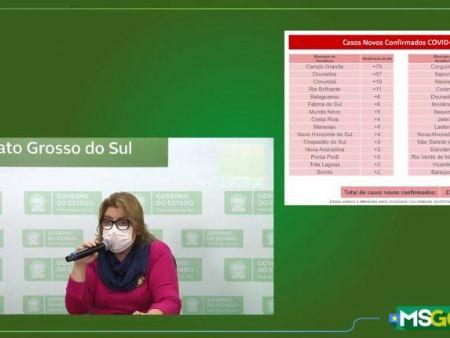 Christinnne Maymone, adjunta da SES, apresentou novos casos de coronavírus em MS por município. (Imagem: Reprodução)