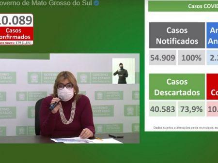 Moradores de MS e de Campo Grande ficaram em 2º em listas de pior isolamento social do país. (Imagem: Divulgação)